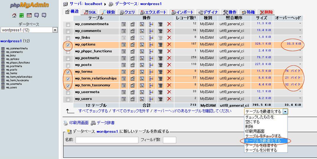 データベースの最適化(phpmyadmin)