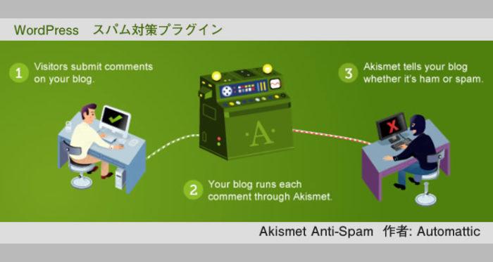 悪意のあるコメント(スパム)対策プラグイン「Akismet Anti-Spam」の導入方法